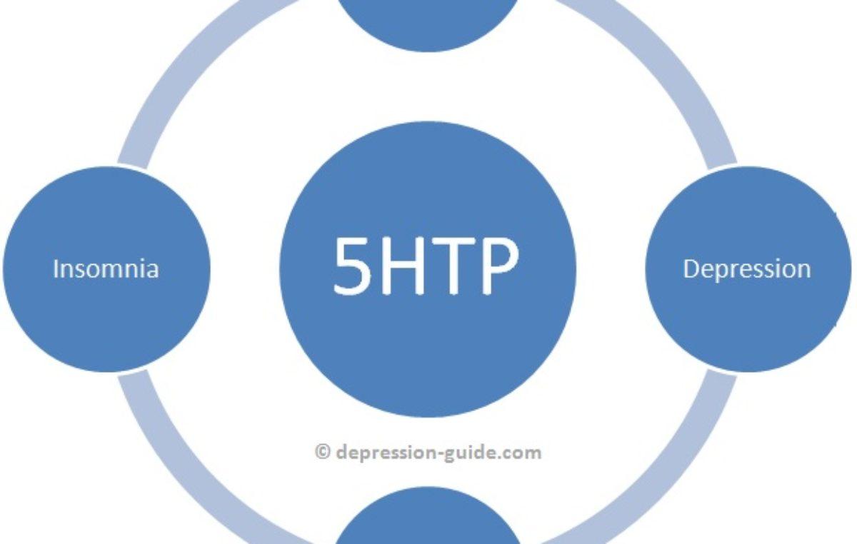 Ce este 5-HTP? La ce ajută?